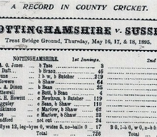 Cricket Scoreboard - Robert Baggaley's century 1896