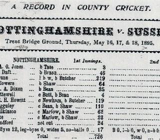 Cricket Scoreboard - Robert Baggaley's century 1896